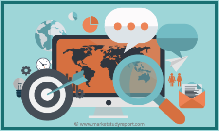Machine Learning Data Catalog Software Market Set to Register healthy CAGR During 2019-2025